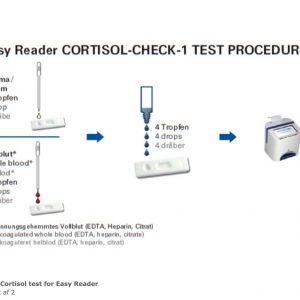 10 stk. Cortisol test for Easy Reader