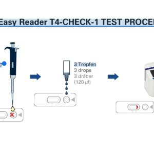 10 stk. T4 test for Easy Reader